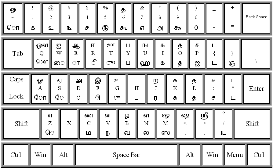 the master key system tamil pdf free download